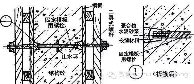 最详细的地下防水工程施工做法