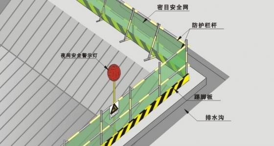 施工现场安全防护标准化图集(通用版)