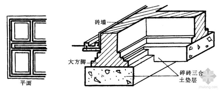 条形基础施工工艺介绍
