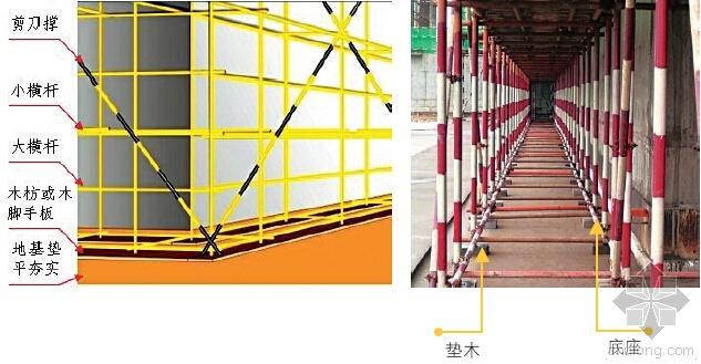 落地式扣件钢管脚手架施工要求解答