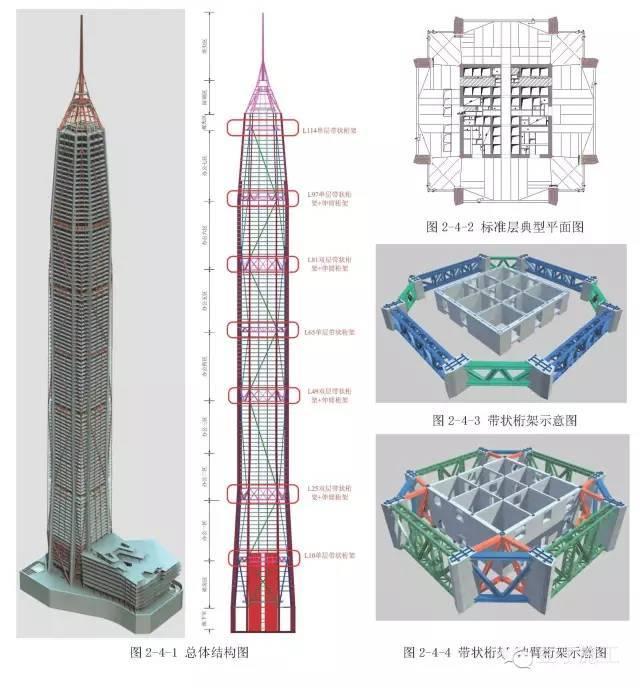 解密600米超高层混凝土浇筑关键技术