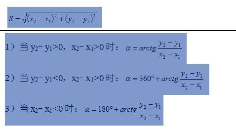 公路测量中的计算公式总结