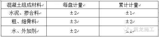 地下防水工程质量允许偏差速查手册(GB50208-2011)