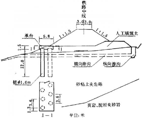 抗滑桩设计讲解(一)