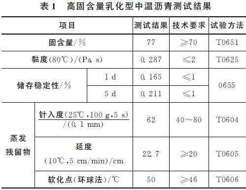高固含量乳化型中温沥青混合料配合比设计技术研究