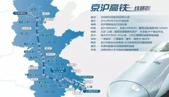 京沪高铁获国家科技进步特等奖,这些名字功不可没!_1