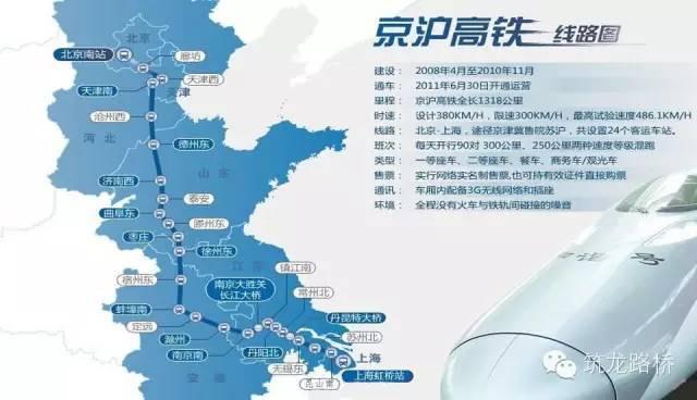 京沪高铁获国家科技进步特等奖,这些名字功不可没!