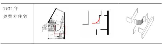 怎样看懂柯布西耶的平面图?_4