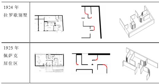 怎样看懂柯布西耶的平面图?_6