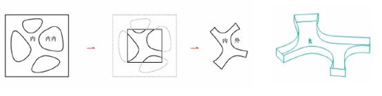 怎样看懂柯布西耶的平面图?_15