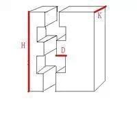 构造柱工程量计算方法,细节必须掌握!