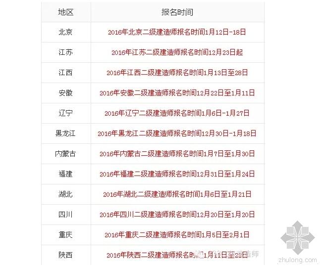 二建报考开始 各地报考时间汇总!北京今起开始报名