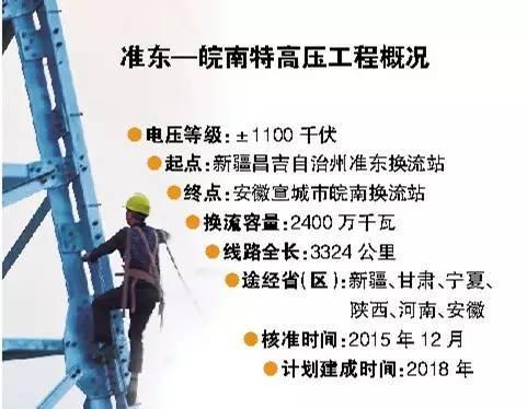 这个工程,将点亮中国4亿盏电灯!