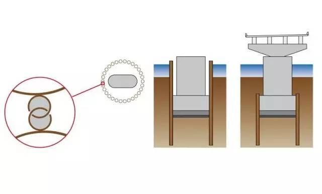 振动锤助力桥梁桩基新工法-钢管桩围堰