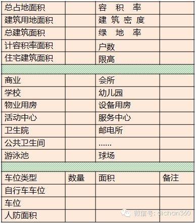 万科集团(全套)成本优化与控制程序_5