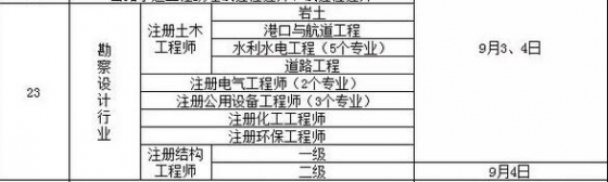 2016年度专业技术人员资格考试工作计划_2