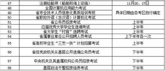 2016年度专业技术人员资格考试工作计划_4