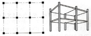 SATWE计算参数及板柱体系建模注意事项
