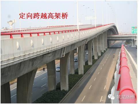 城市高架桥的基本形式及类型(上)