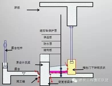 这些典型的建筑漏水问题如何处理?_33
