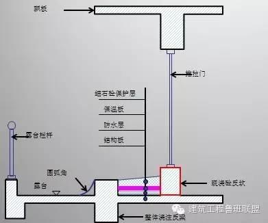 这些典型的建筑漏水问题如何处理?_34