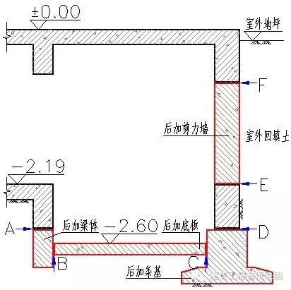 这些典型的建筑漏水问题如何处理?_39