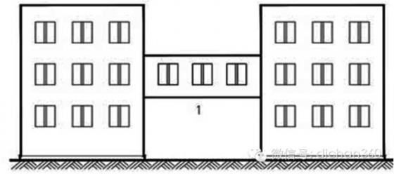 新建筑面积计算规则修改内容分析与影响预测,值得学习_10