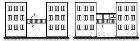 新建筑面积计算规则修改内容分析与影响预测,值得学习_9