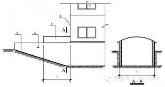 新建筑面积计算规则修改内容分析与影响预测,值得学习_7