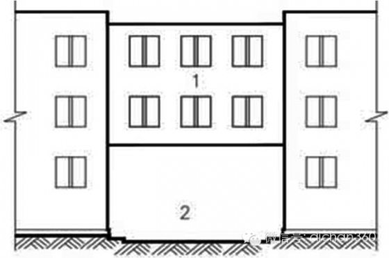 新建筑面积计算规则修改内容分析与影响预测,值得学习_22