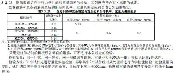 钢筋质量验收及图例分析