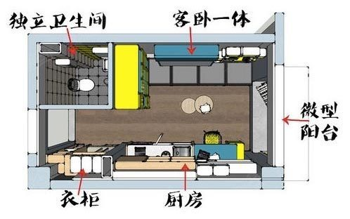 欧式贵族床资料下载-这样装房子,25²变50²,50²变100²,100²变别墅!