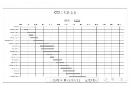 一个Excel表格做横道图的强悍实例-12.webp