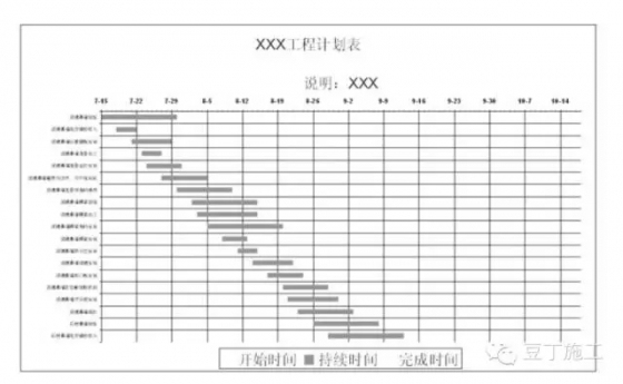 一个Excel表格做横道图的强悍实例-13-2.webp