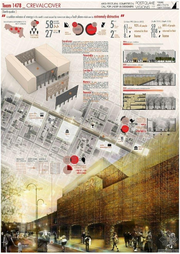 来一波建筑设计图纸排版大合集!!建议收藏