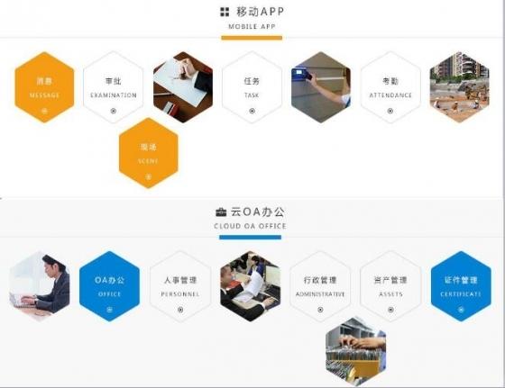 项目管理系统推动建筑工业4.0-移动平台