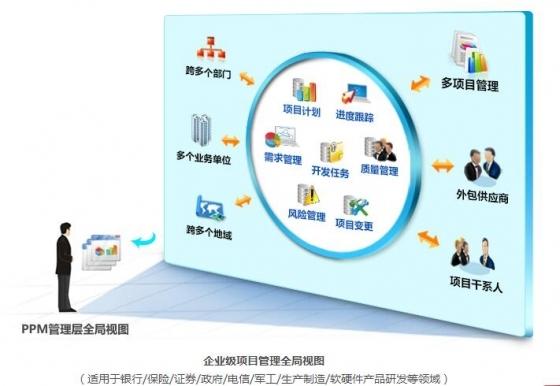 项目管理系统推动建筑工业4.0-TechExcel