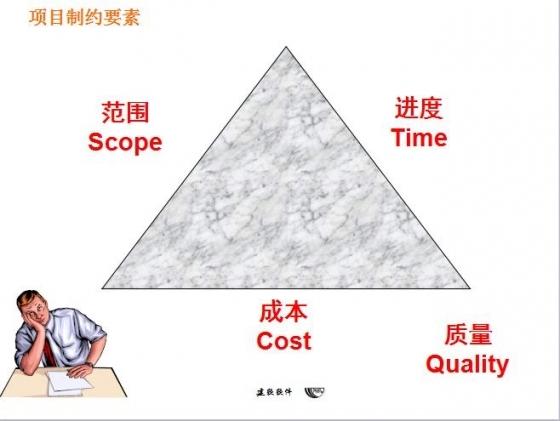 项目管理系统推动建筑工业4.0-项目制约要素