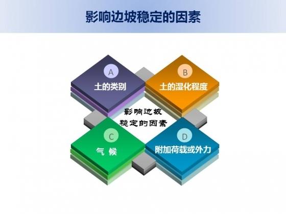 土石方工程安全技术1