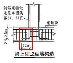 详解梁上柱、墙上柱与框支柱