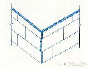 建筑工程施工细部做法之墙体节能工程