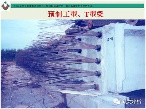 钢筋砼预制梁施工工艺研究(上)
