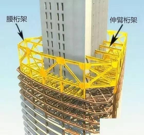超高层设计要点:伸臂桁架&腰桁架,一看就懂!