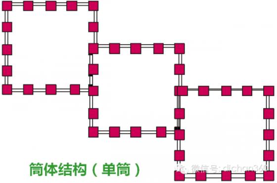 超详细30张图,让你看懂日本领先的住宅装配式技术!