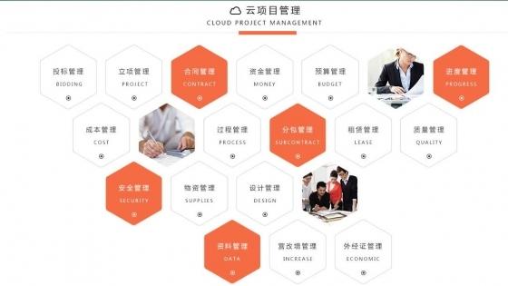 项目管理系统-云项目管理.jpg