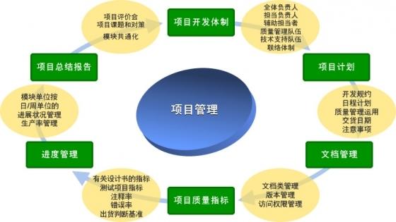 项目管理系统-01.jpg