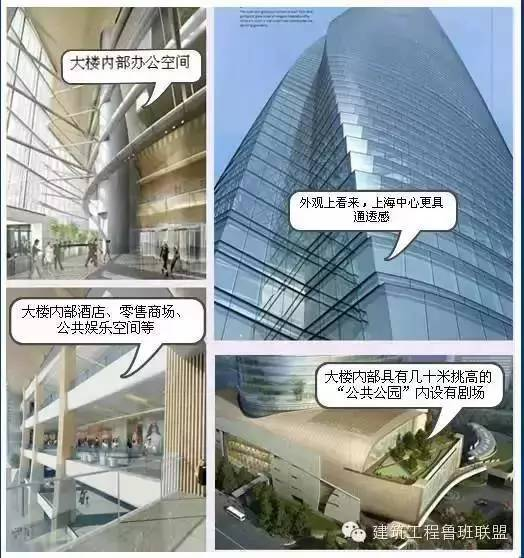 """细数148亿的上海中心大厦十宗""""最""""_4"""