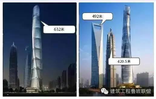 """细数148亿的上海中心大厦十宗""""最""""_3"""