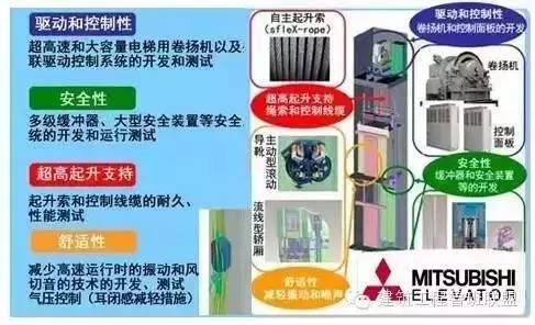 """细数148亿的上海中心大厦十宗""""最""""_8"""