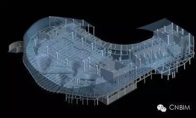 """借助互联网思维""""BIM+""""如何实现建筑施工行业发展?"""